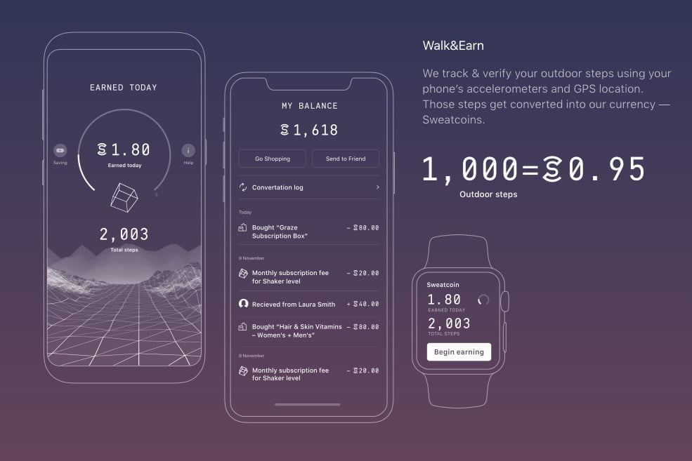 sweatcoin, apps, mobile, miner, google, cryptocurrency, workout